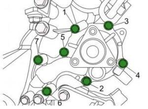 Par de apriete especifico para la bomba de liquido refrigerante del motor