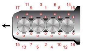 Torques y secuencias de la cabeza de cilindros del Motor Nissan Y25DDTi