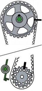 Cómo cambiar la banda de distribución y poner a tiempo el motor Hyundai Atos