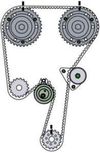 Cómo poner a tiempo el motor Duratec-ST HUBA 2.5L