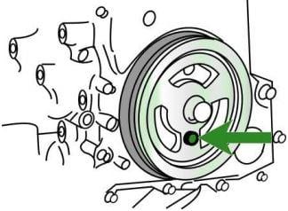 Diagrama de la distribución del motor MRZ